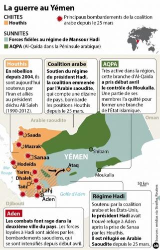 ide-yemen-100415-info.jpg